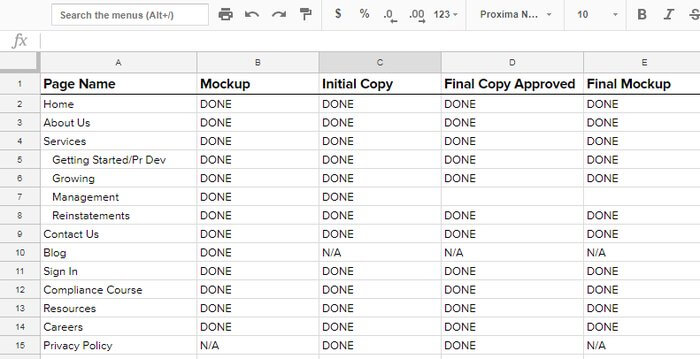 Design Status Google Sheet to mark website redesign progress