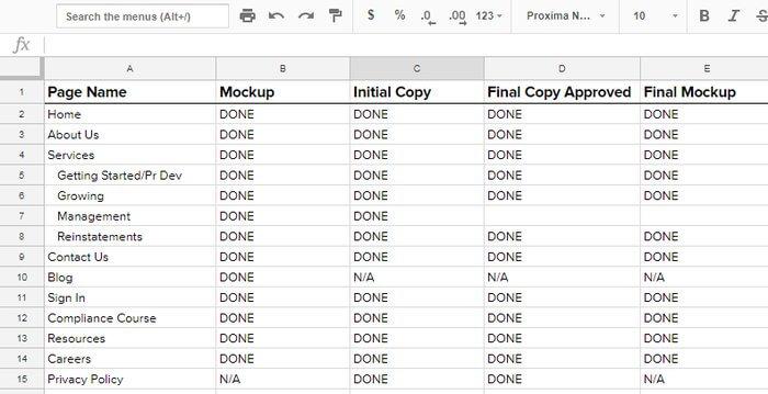 Design Status Google Sheet to mark website redesign progress