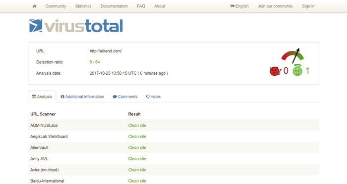 VirusTotal malware results